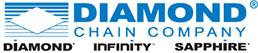 Diamond Chain - roller chain company